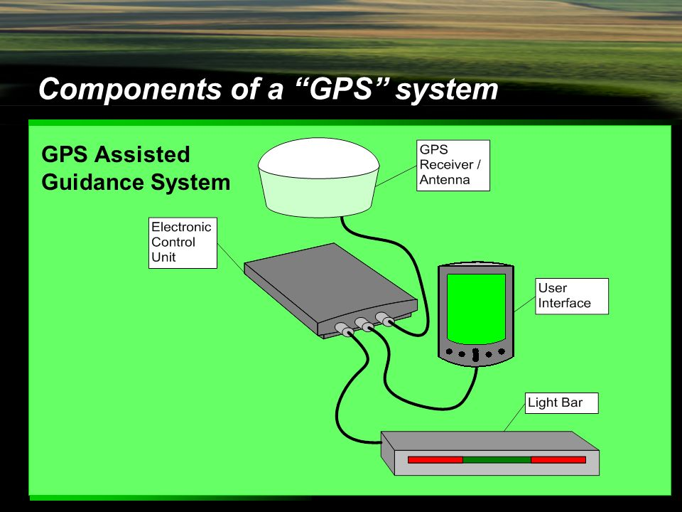 Getting the value from guidance systems light bars and gps marvin 3 components aloadofball Images