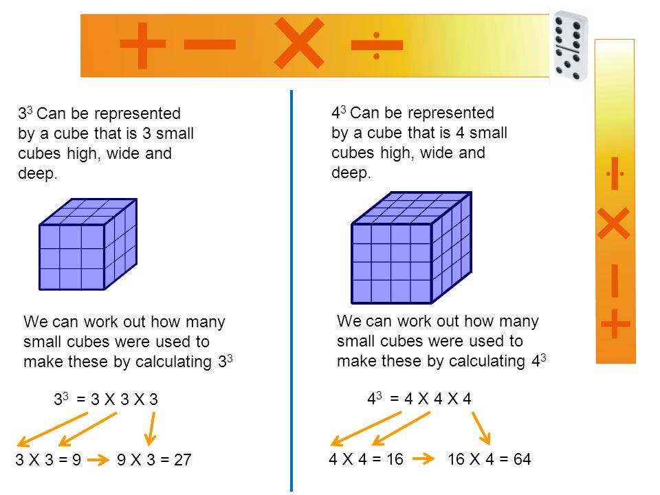 3 3 Can be represented by a cube that is 3 small cubes high, wide and deep.