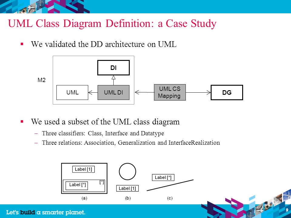 Diagram Definition A Case Study With The Uml Class Diagram Models