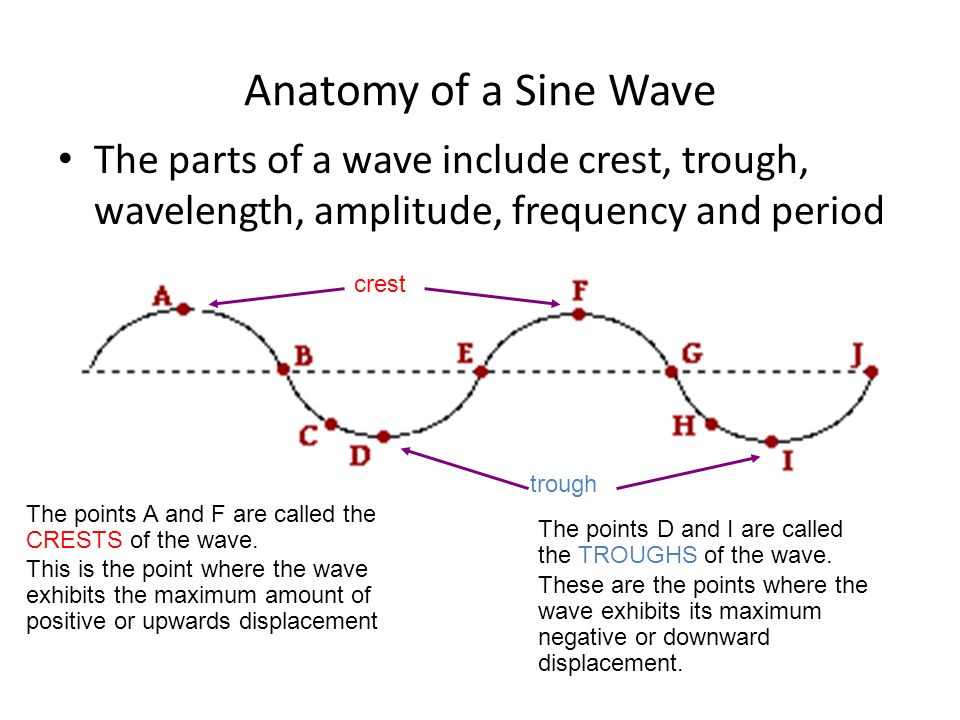 Waves. Waves are everywhere. Sound waves, light waves, water waves ...