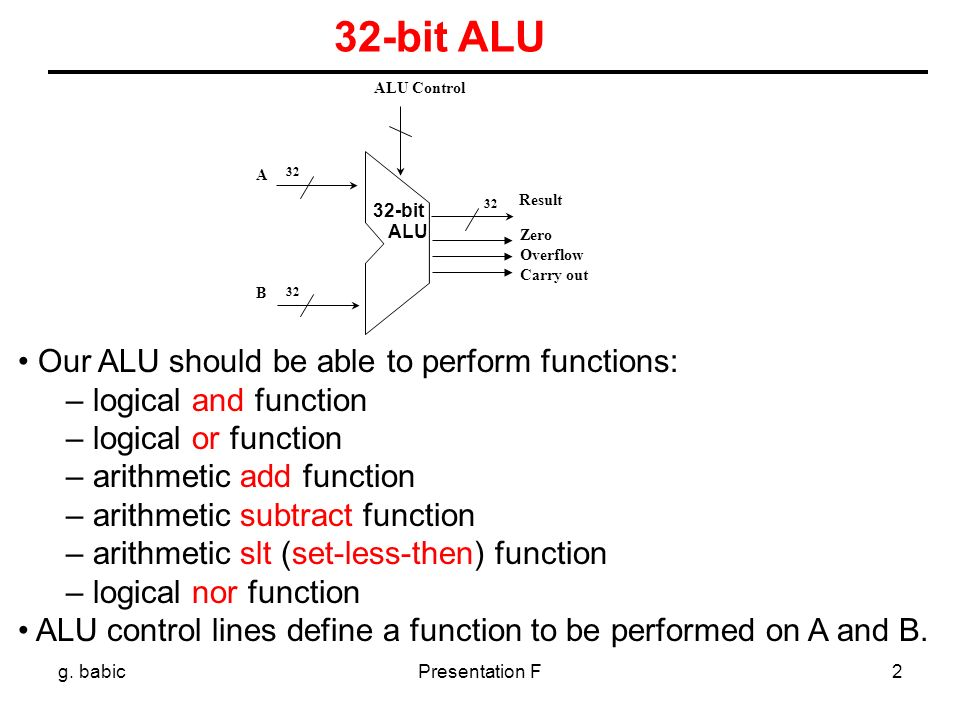 07 19 2005 Arithmetic Logic Unit Alu Design Presentation F Cse Introduction To Computer Architecture Slides By Gojko Babic Ppt Download