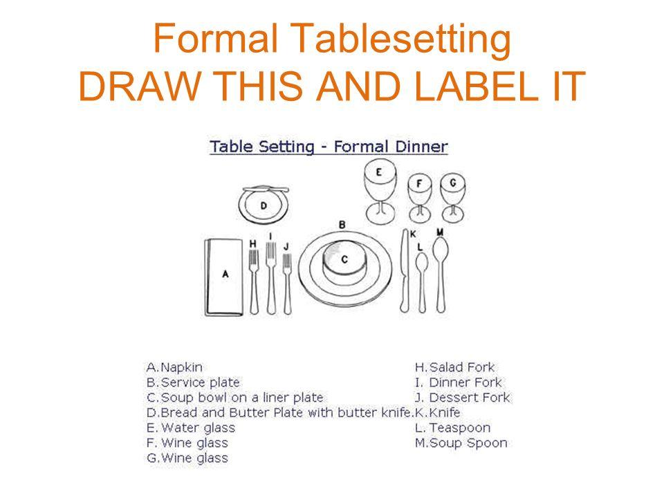 Service Etiquette Foods and Nutrition. Table Etiquette Table ...