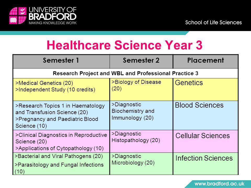 haematology research topics