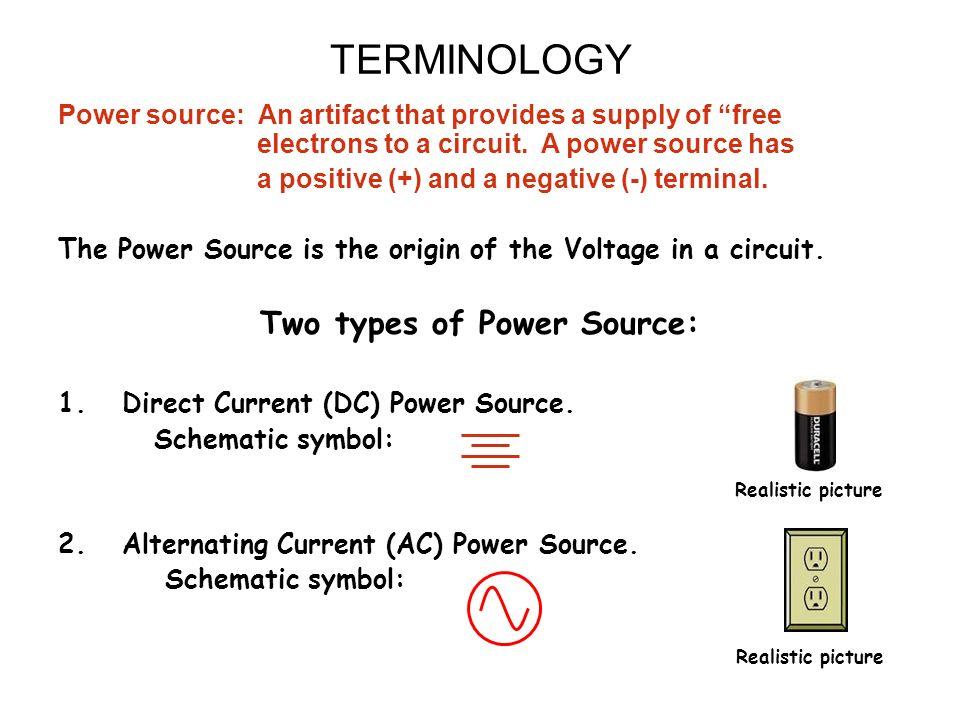 Source Dc Schematic Symbols Schematic Diagrams