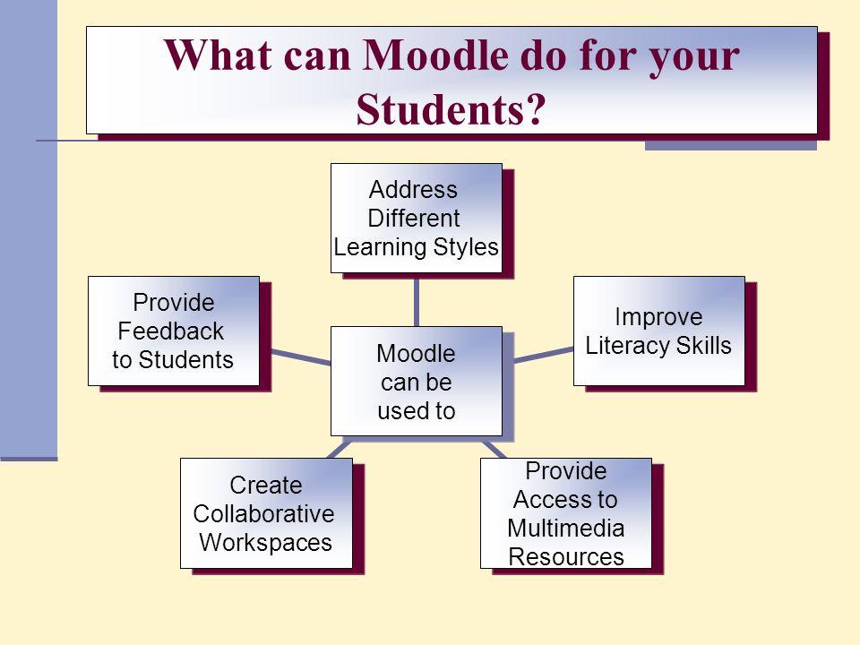 Moodle: Engaging Students Online Nathalie Rudner, Thornhill
