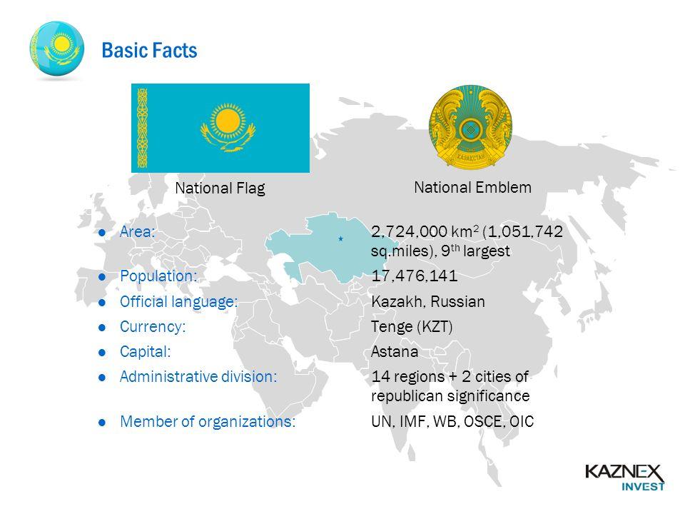 Kazakhstan investment full stochastics mt4 forex