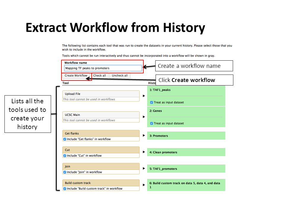 Extract Workflow from History Create a workflow name Lists all the tools used to create your history Click Create workflow