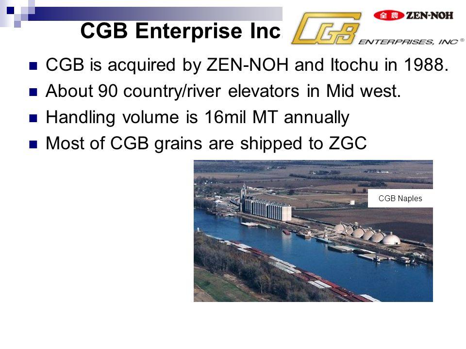 Zen Noh Overview Global Trade Exchange Sep 10 Ppt Download