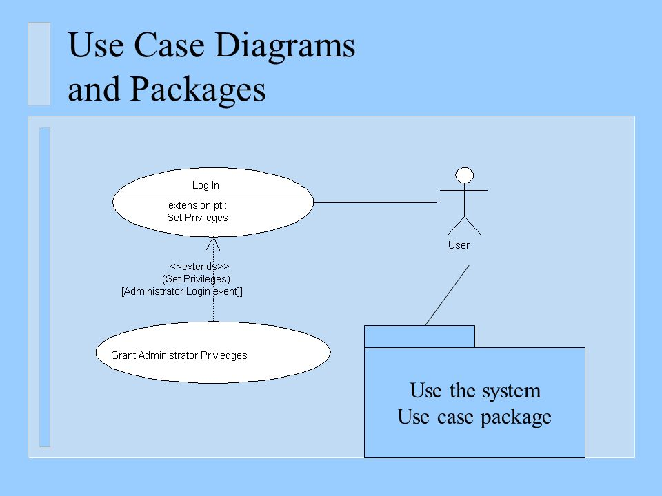 Requirements modeling and use case diagrams instructor dr hany h 42 use case diagrams and packages use the system use case package ccuart Choice Image