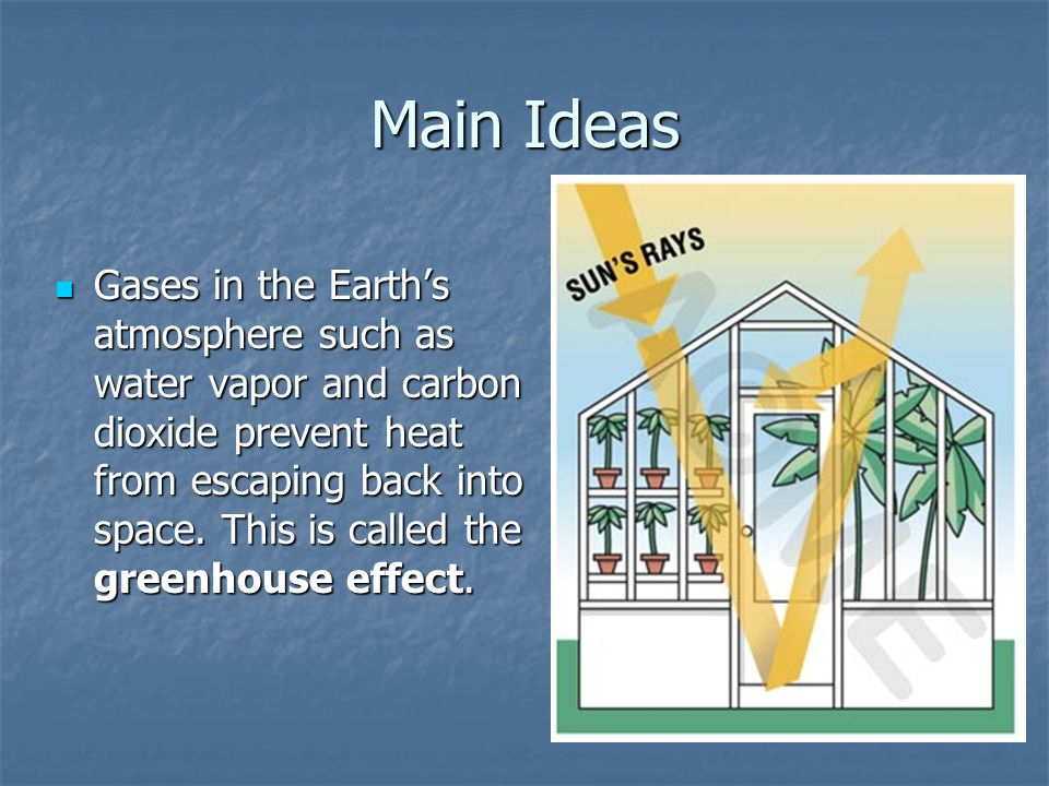 Main Ideas Gases in the Earth's atmosphere such as water vapor and carbon dioxide prevent heat from escaping back into space.