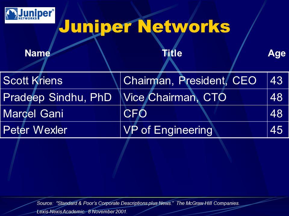 Internet Stocks Jugroop Kullar Nicole Taylor Presentation Outline
