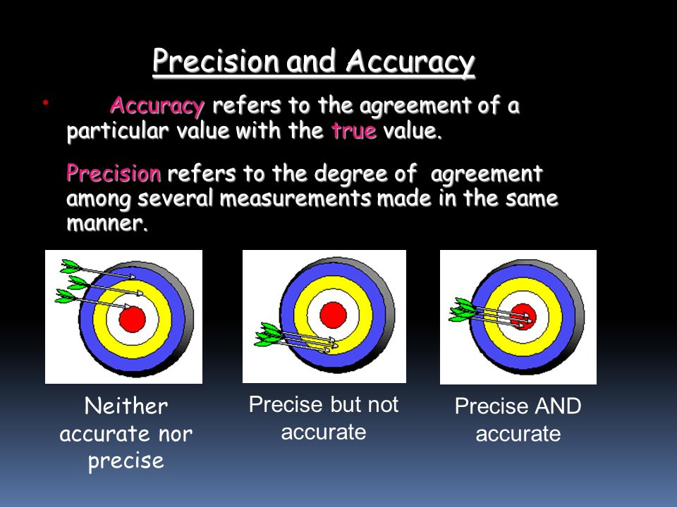 Precision and Accuracy Accuracy refers to the agreement of a particular value with the true value.