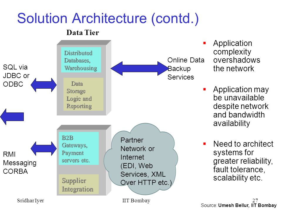 Enterprise Networks: A 'nano' to a 'giga' perspective Sridhar Iyer