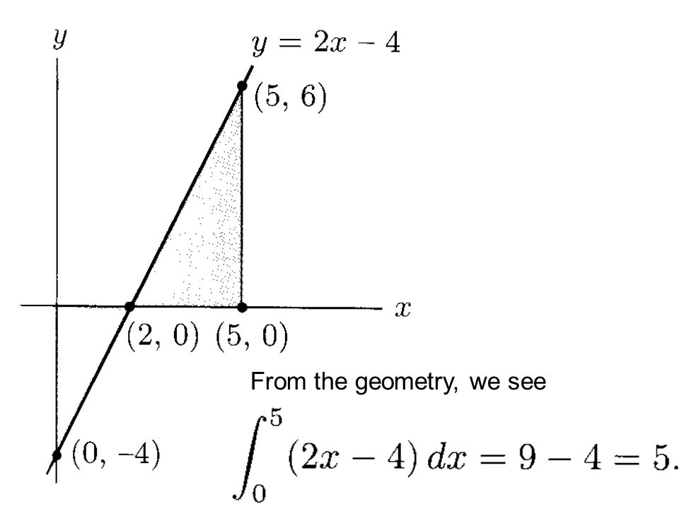From the geometry, we see