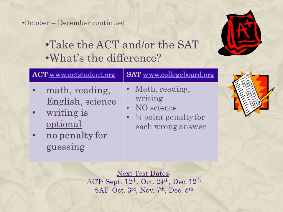 October – December continued Take the ACT and/or the SAT What's the difference.