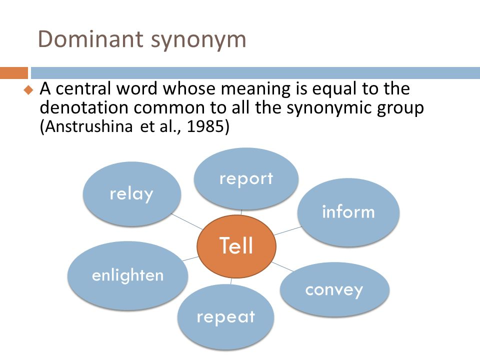 male dominated synonym
