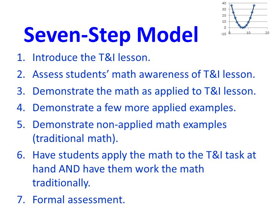 Any Excuse for Math! Learning Math in a T&I Context to Abstract Math ...