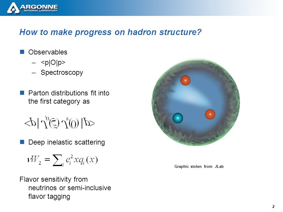 2 How to make progress on hadron structure.