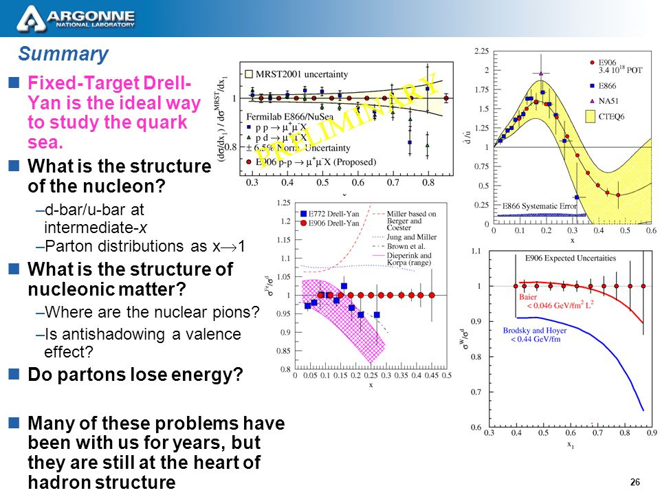 26 Summary Fixed-Target Drell- Yan is the ideal way to study the quark sea.