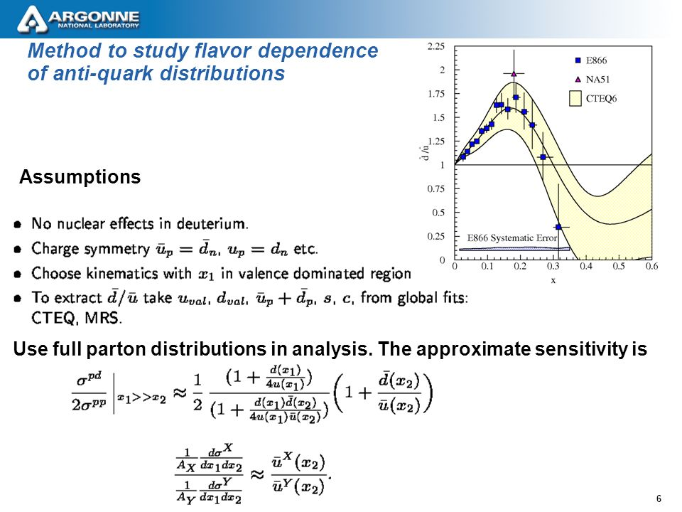 6 Method to study flavor dependence of anti-quark distributions Assumptions Use full parton distributions in analysis.
