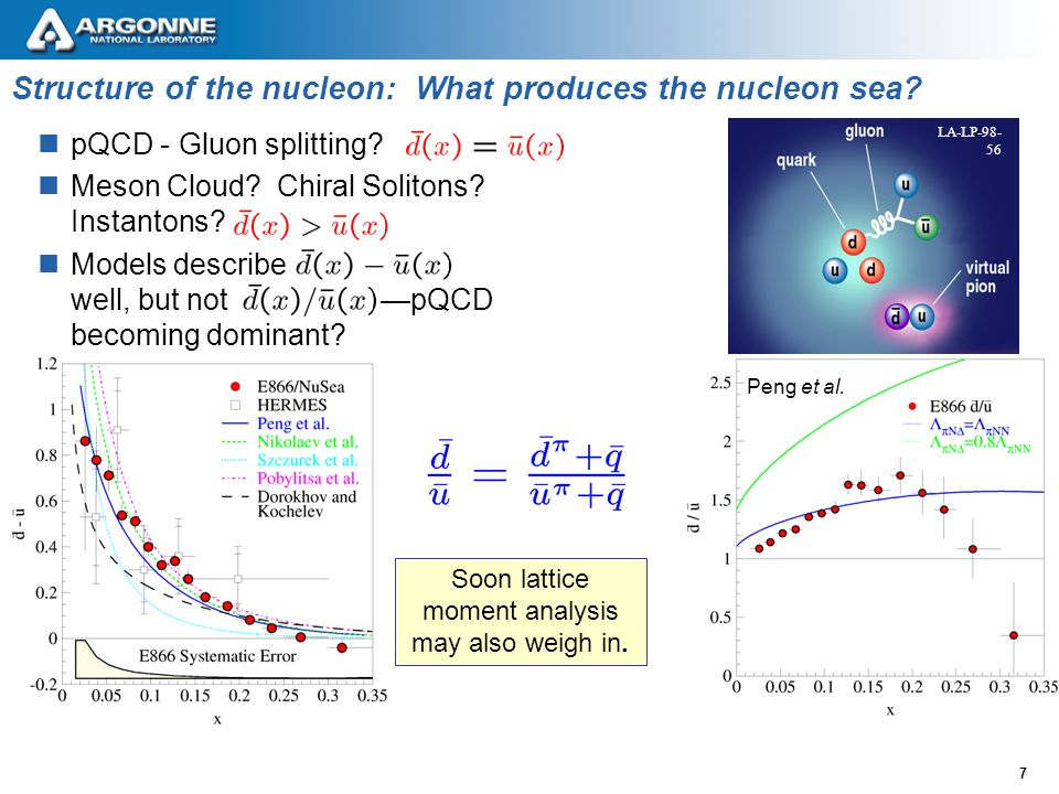 7 pQCD - Gluon splitting. Meson Cloud. Chiral Solitons.
