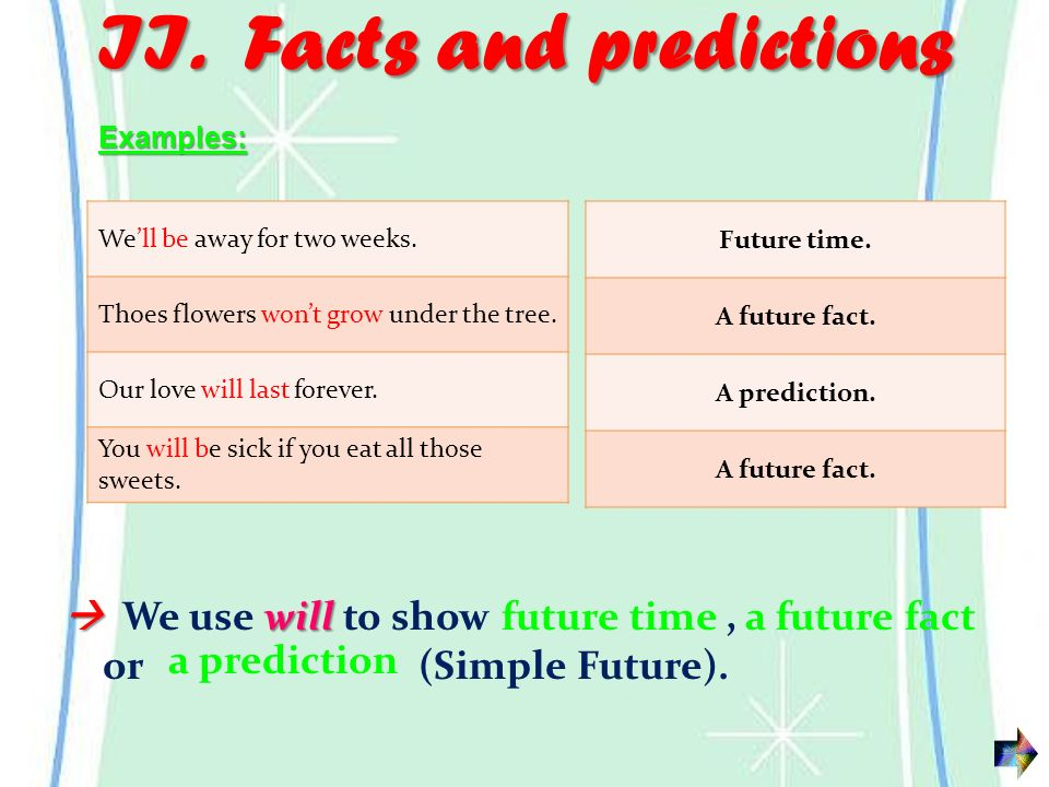 GRAMMAR: FUTURE FORMS FormsUseExercises Positive and