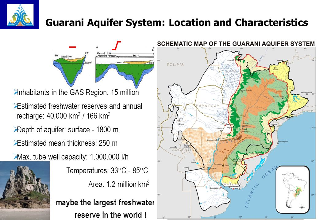 The environmental protection and sustainable development of the guarani aquifer system project luiz amore second biennial 2 inhabitants publicscrutiny Gallery