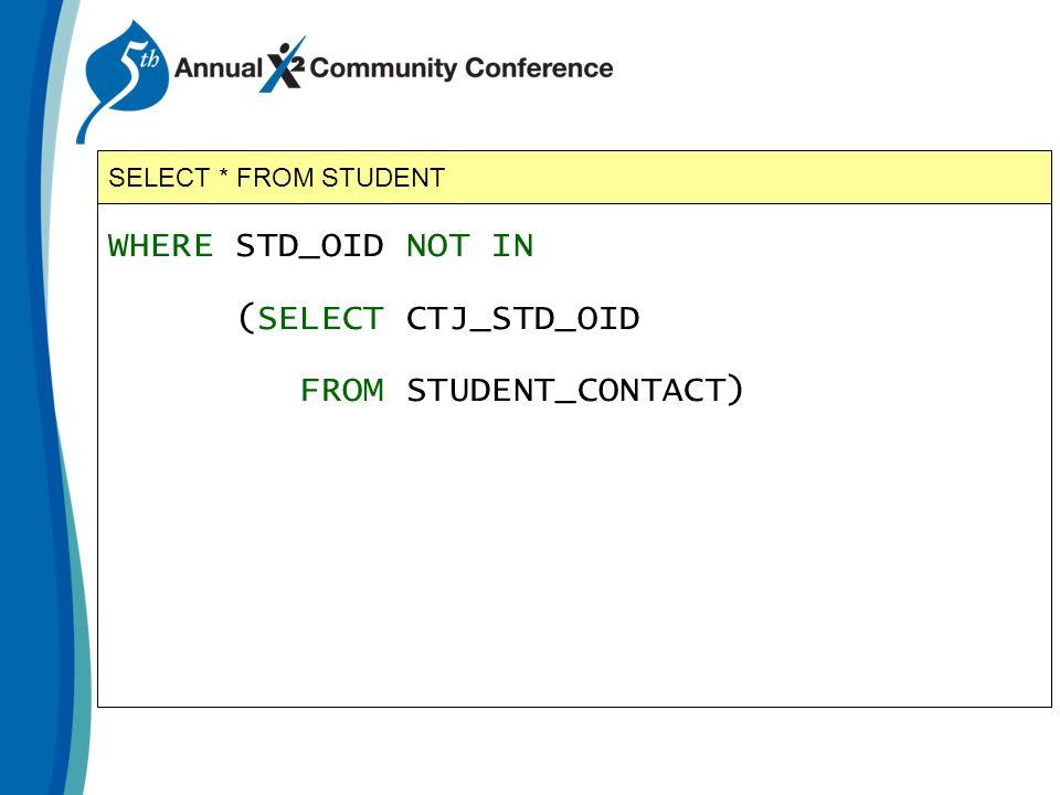 Writing Advanced SQL Queries BKF05 Liz Lucchese  Agenda