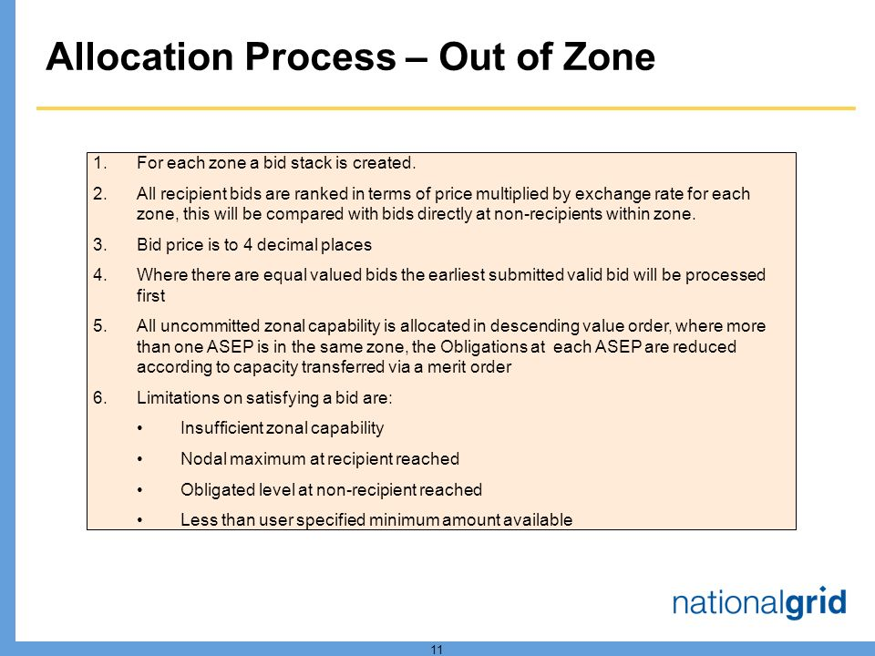 11 Allocation Process – Out of Zone 1.For each zone a bid stack is created.