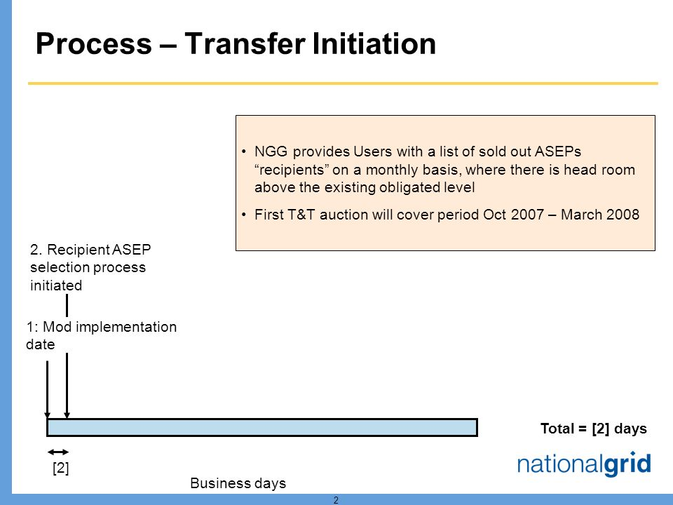 2 Process – Transfer Initiation 1: Mod implementation date [2] 2.
