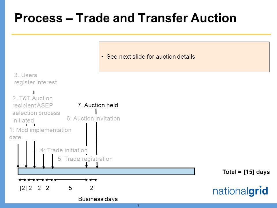 7 Process – Trade and Transfer Auction 1: Mod implementation date [2] 3.