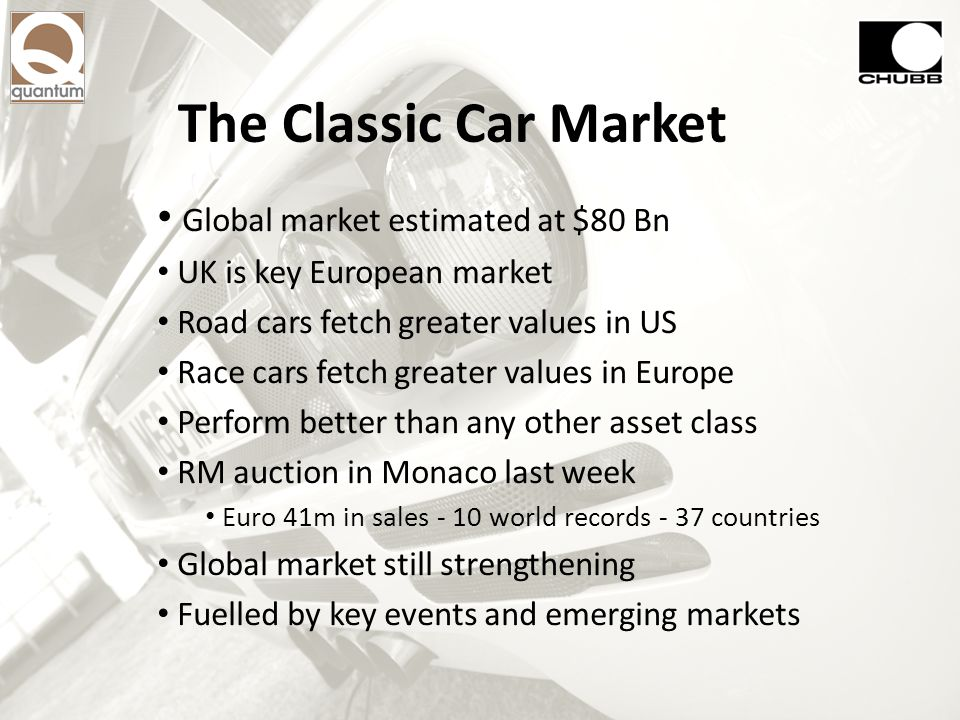 Collector Car Business In Europe Chubb Quantum Working In