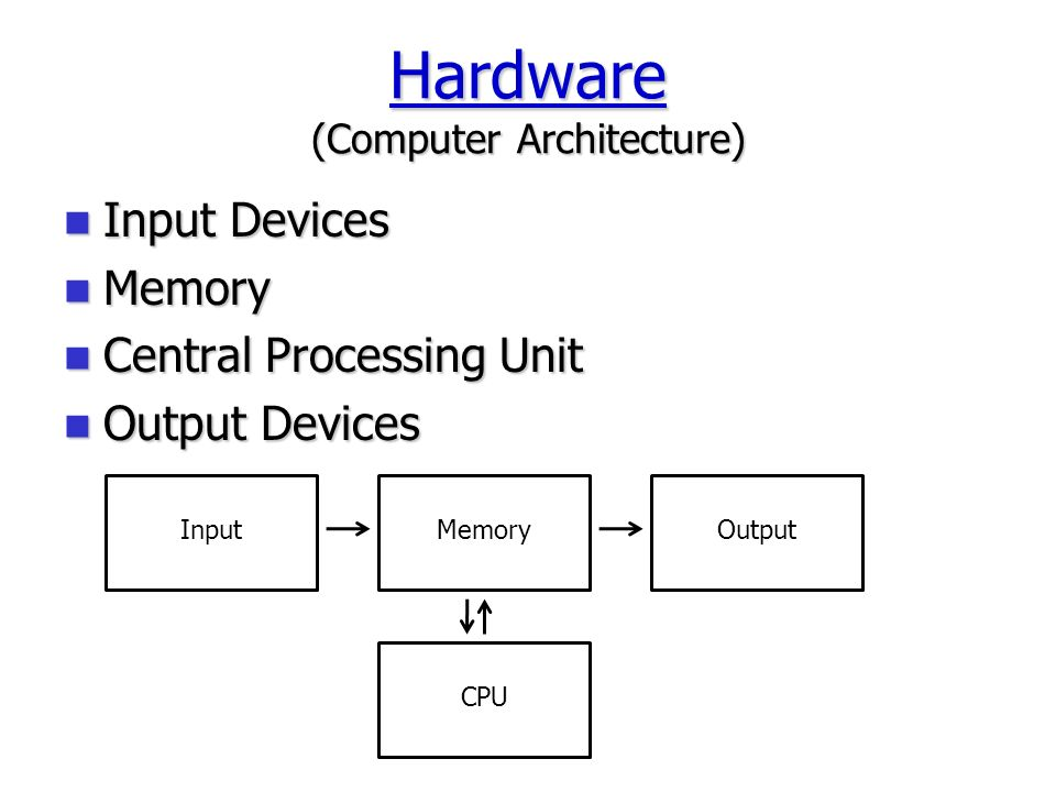 Hardware (Computer Architecture) Input Devices Input Devices Memory Memory Central Processing Unit Central Processing Unit Output Devices Output Devices InputMemoryOutput CPU