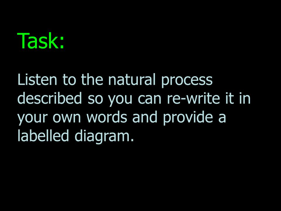 Thurs 28 th feb do now 1 draw a word square for each of the 5 task listen to the natural process described so you can re write it in your own words and provide a labelled diagram ccuart Gallery