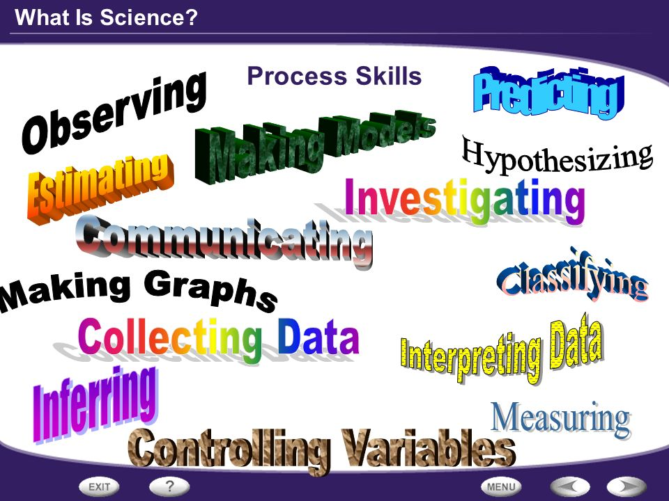 What Is Science Process Skills