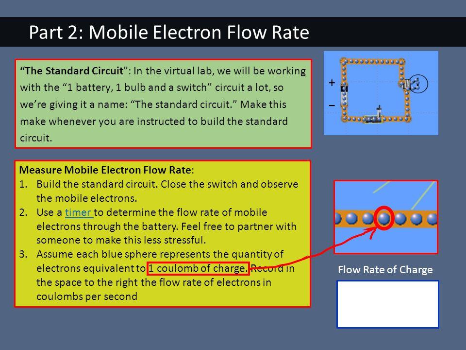 U9A2 Intro to Current Electricity (Part Deux)  Part 1: Role