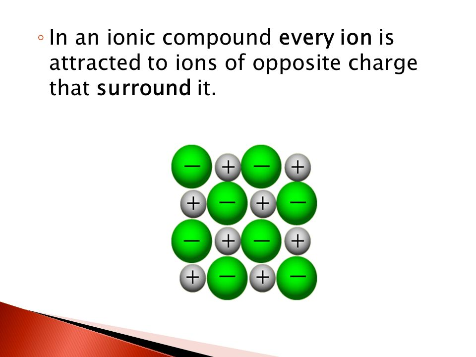 ◦ In an ionic compound every ion is attracted to ions of opposite charge that surround it.
