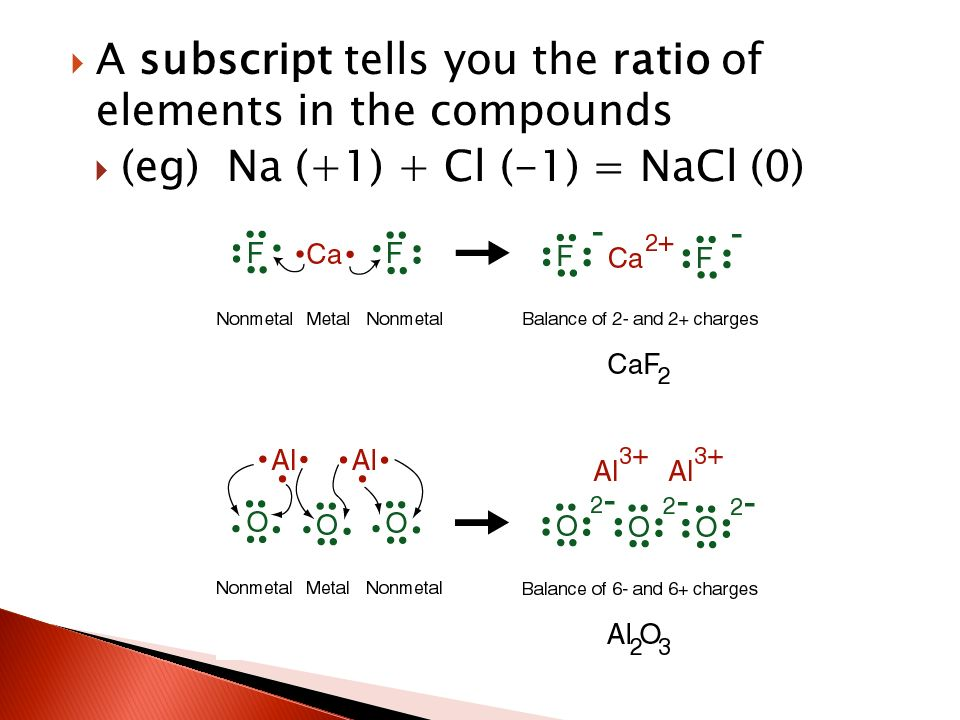  A subscript tells you the ratio of elements in the compounds  (eg) Na (+1) + Cl (-1) = NaCl (0)