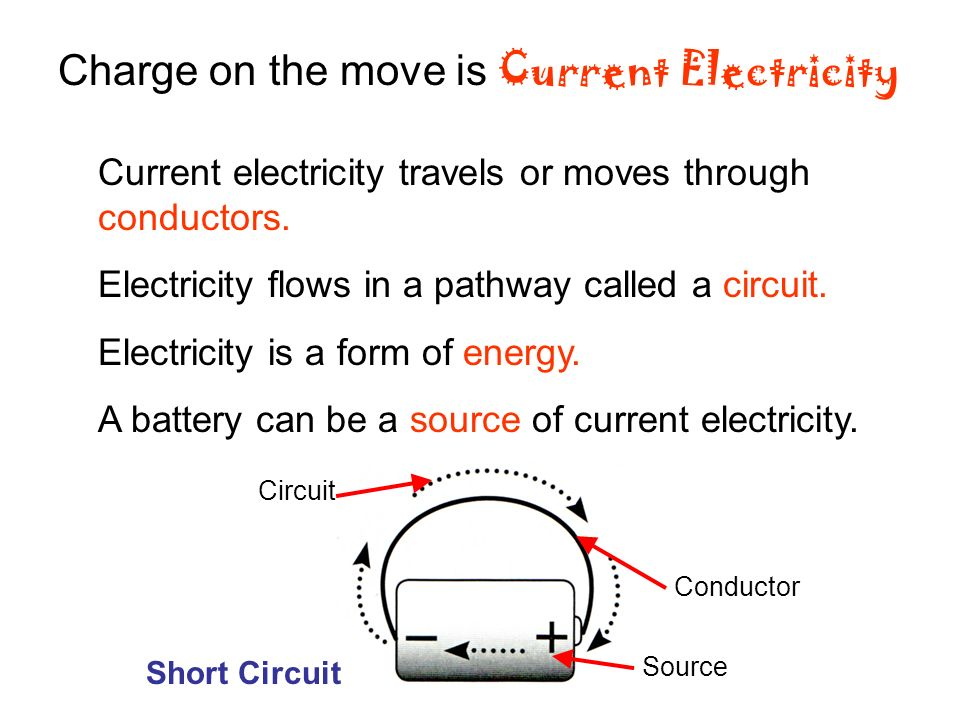 Charge on the move is Current Electricity Current electricity travels or moves through conductors.