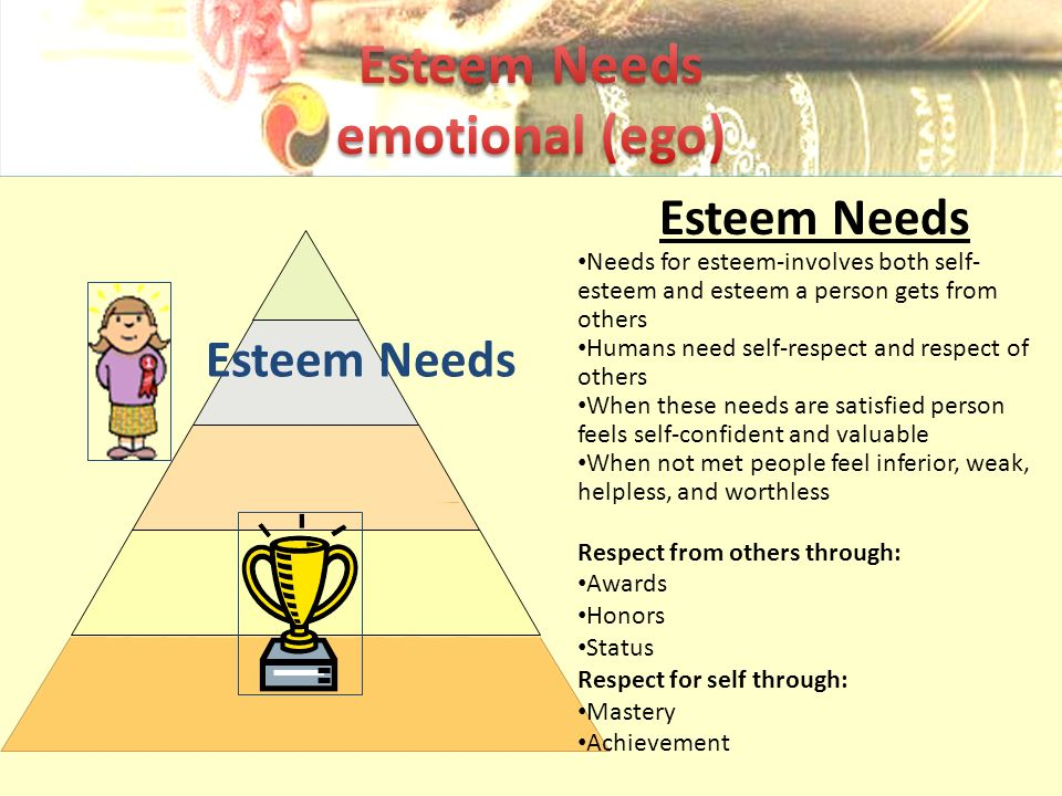 Esteem Needs Needs for esteem-involves both self- esteem and esteem a person gets from others Humans need self-respect and respect of others When these needs are satisfied person feels self-confident and valuable When not met people feel inferior, weak, helpless, and worthless Respect from others through: Awards Honors Status Respect for self through: Mastery Achievement