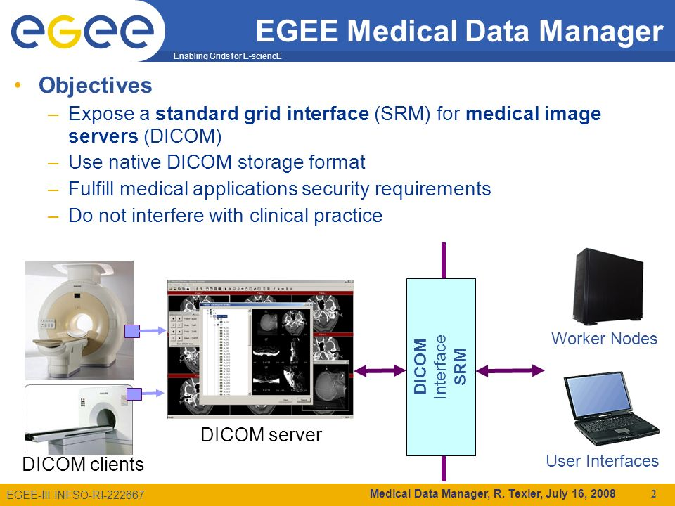 EGEE-III INFSO-RI Enabling Grids for E-sciencE The Medical Data