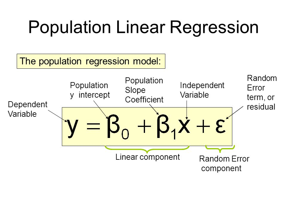Linear Regression And Correlation Analysis Regression Analysis