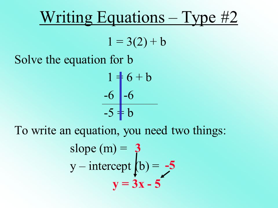 Objective You Will Be Able To 1 Write Equations Using Slope