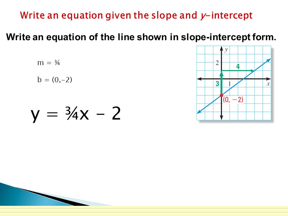 slope intercept form given slope and y intercept  7.Given slope (m) and y-intercept (b) create the equation in ...