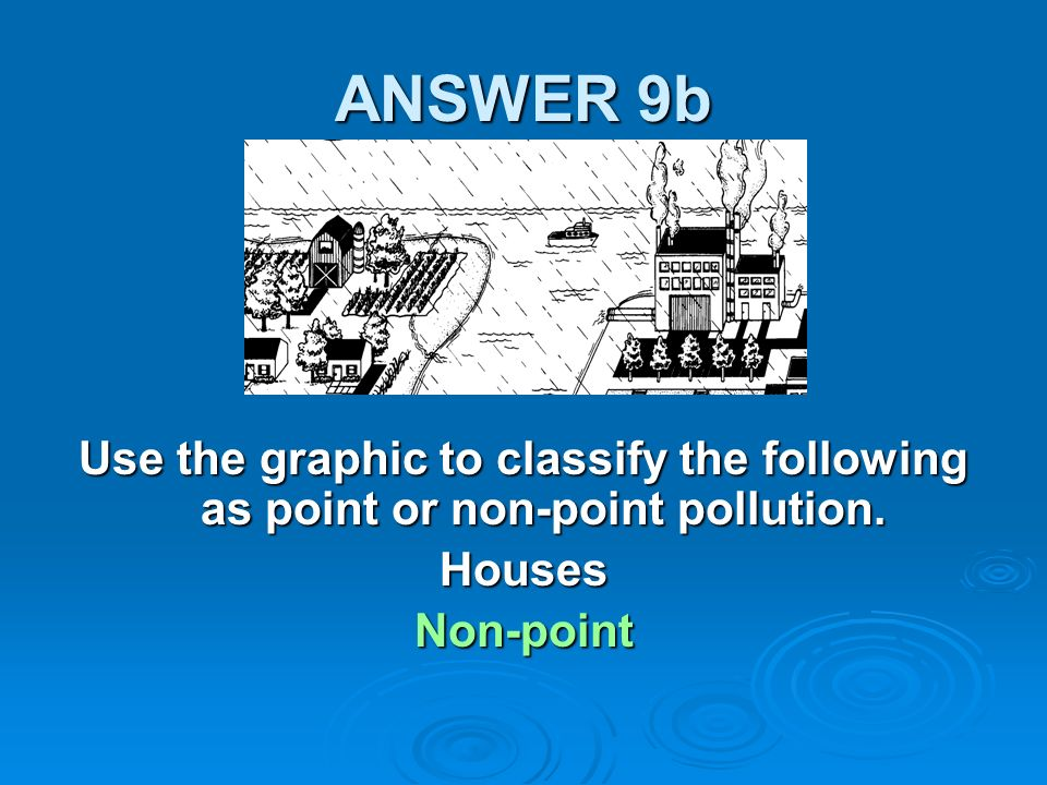 ANSWER 9b Use the graphic to classify the following as point or non-point pollution.
