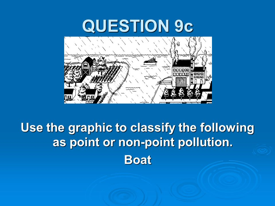 QUESTION 9c Use the graphic to classify the following as point or non-point pollution. Boat