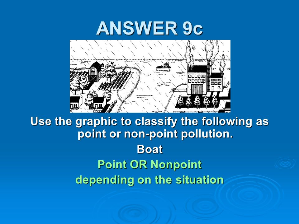 ANSWER 9c Use the graphic to classify the following as point or non-point pollution.