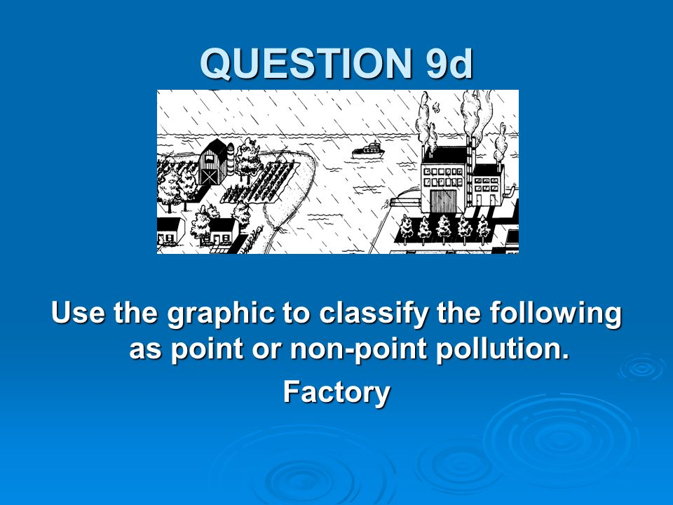 QUESTION 9d Use the graphic to classify the following as point or non-point pollution. Factory
