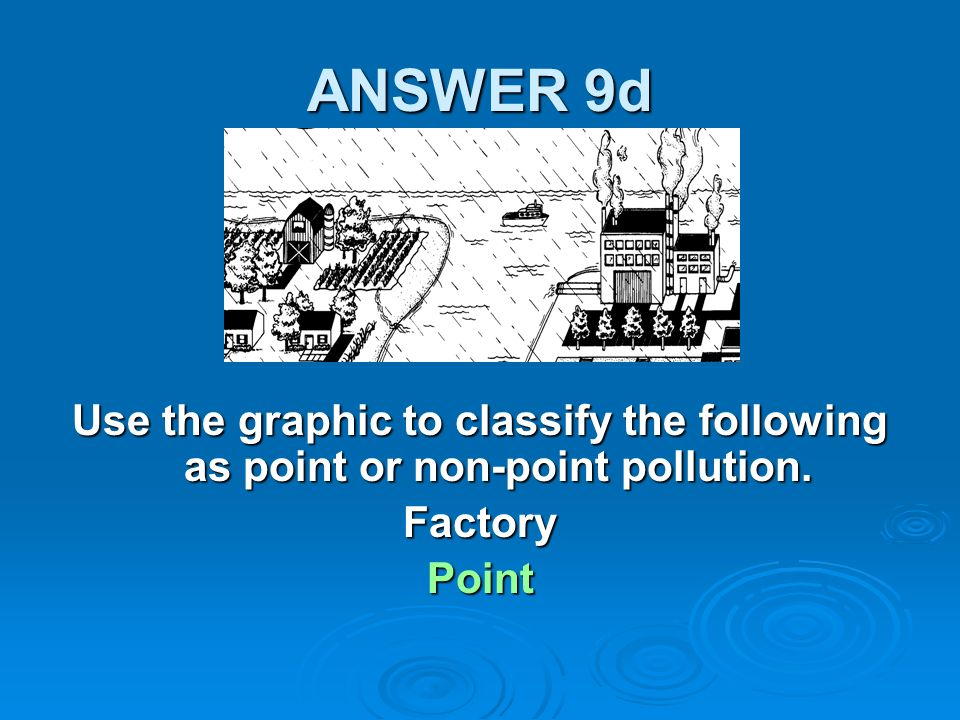 ANSWER 9d Use the graphic to classify the following as point or non-point pollution. FactoryPoint