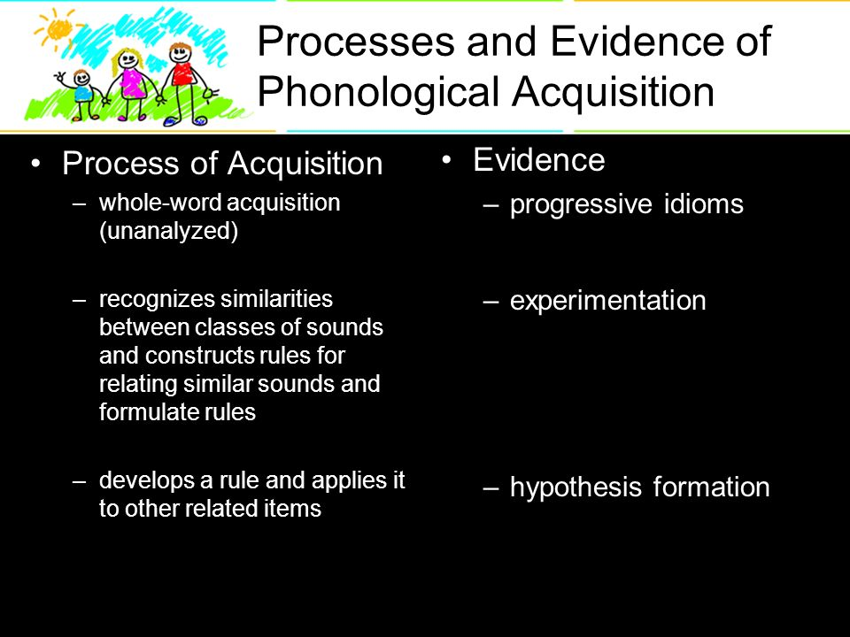 Processes and Evidence of Phonological Acquisition Process of Acquisition –whole-word acquisition (unanalyzed) –recognizes similarities between classes of sounds and constructs rules for relating similar sounds and formulate rules –develops a rule and applies it to other related items Evidence –progressive idioms –experimentation –hypothesis formation
